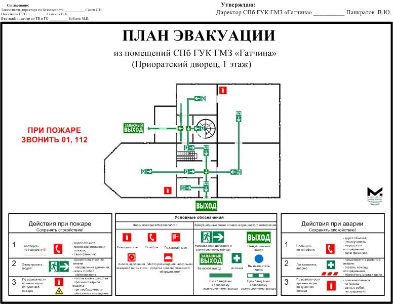 Пример Плана эвакуации из